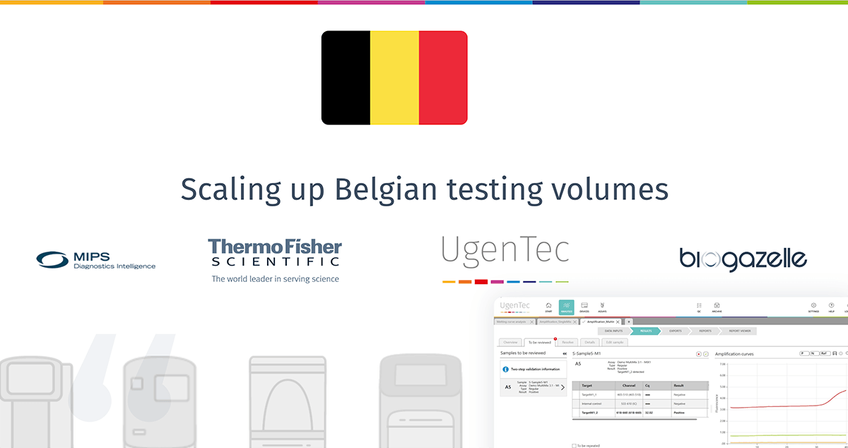 Belgium COVID testing initiative partnership