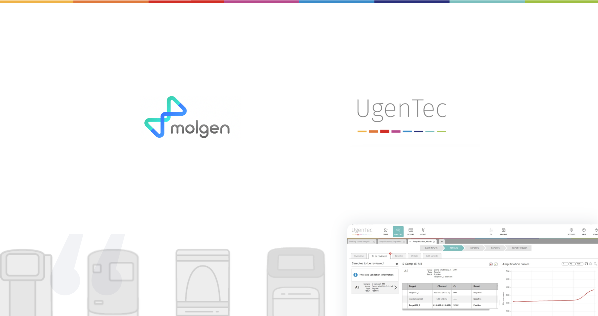 UgenTec and MolGen